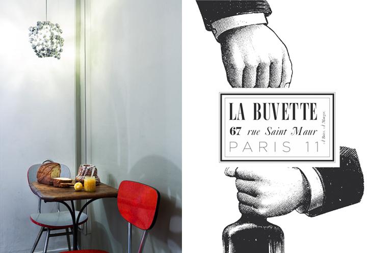 HiP Paris Blog, Antonin Borgeaud, La Buvette de Camille